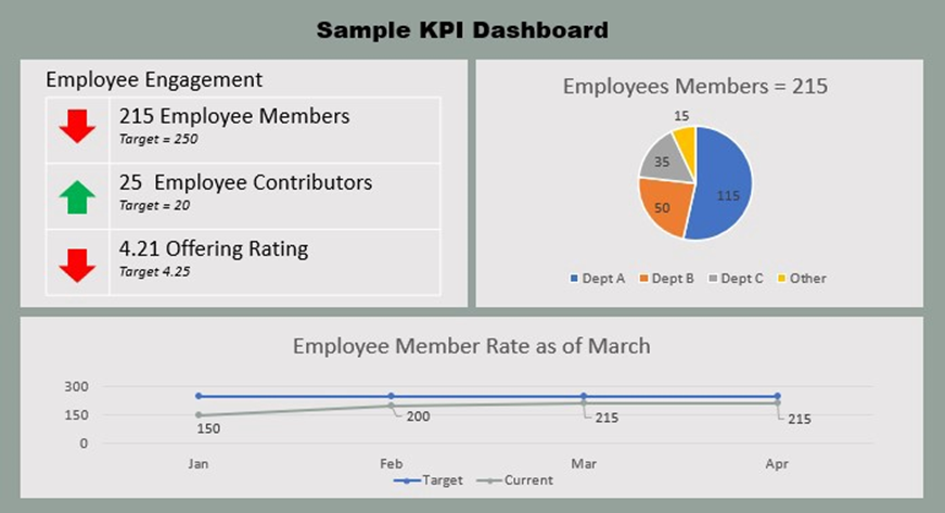 Peterson-KPI-image_March2021.png